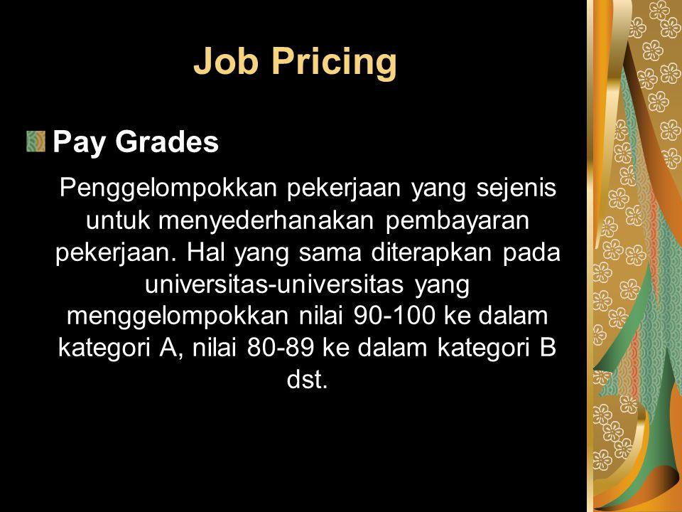 Job Pricing Pay Grades Penggelompokkan pekerjaan yang sejenis untuk menyederhanakan pembayaran pekerjaan. Hal yang sama diterapkan pada universitas-un