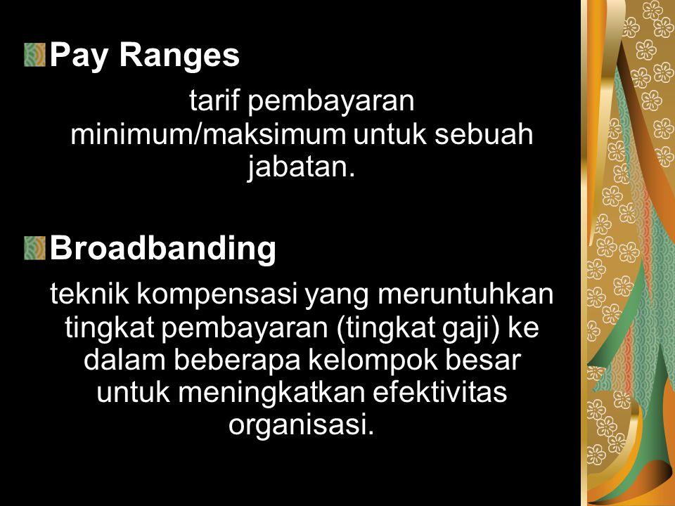 Pay Ranges tarif pembayaran minimum/maksimum untuk sebuah jabatan. Broadbanding teknik kompensasi yang meruntuhkan tingkat pembayaran (tingkat gaji) k