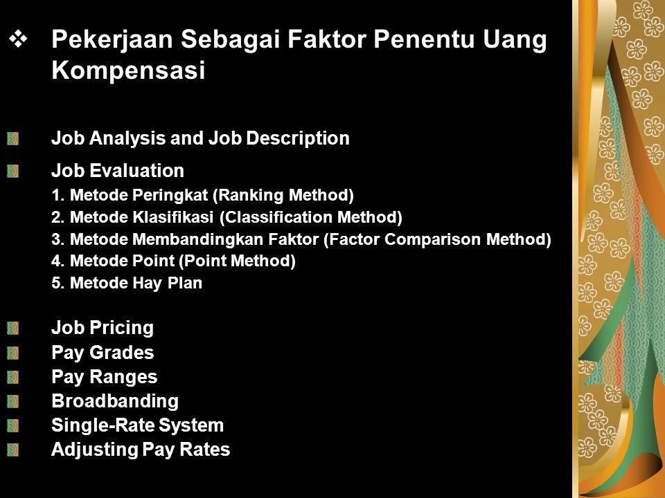  Karyawan Sebagai Faktor Penentu Uang Kompensasi Performance Based Pay 1.