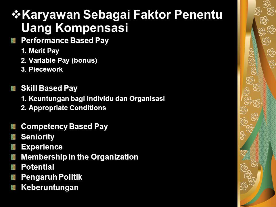  Karyawan Sebagai Faktor Penentu Uang Kompensasi Performance Based Pay 1. Merit Pay 2. Variable Pay (bonus) 3. Piecework Skill Based Pay 1. Keuntunga