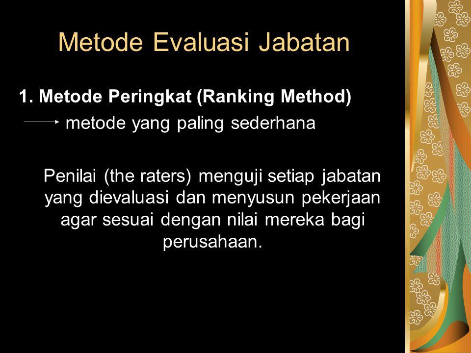Metode Evaluasi Jabatan 1. Metode Peringkat (Ranking Method) metode yang paling sederhana Penilai (the raters) menguji setiap jabatan yang dievaluasi