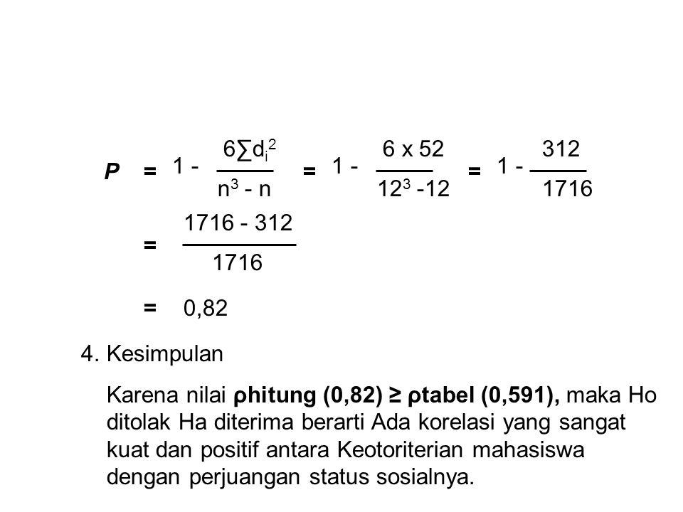 P 6∑d i 2 1 - n 3 - n = 6 x 52 1 - 12 3 -12 = 312 1 - 1716 = 1716 - 312 1716 = =0,82 4.Kesimpulan Karena nilai ρhitung (0,82) ≥ ρtabel (0,591), maka Ho ditolak Ha diterima berarti Ada korelasi yang sangat kuat dan positif antara Keotoriterian mahasiswa dengan perjuangan status sosialnya.