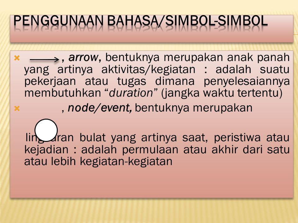 """, arrow, bentuknya merupakan anak panah yang artinya aktivitas/kegiatan : adalah suatu pekerjaan atau tugas dimana penyelesaiannya membutuhkan """"durat"""