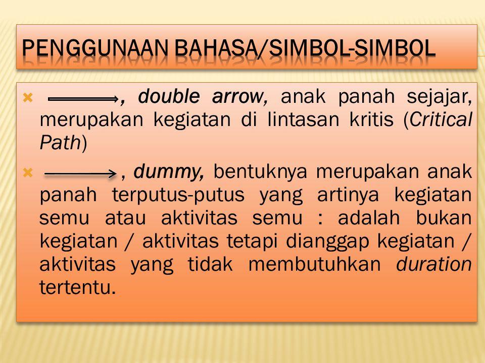 , double arrow, anak panah sejajar, merupakan kegiatan di lintasan kritis (Critical Path) , dummy, bentuknya merupakan anak panah terputus-putus yan