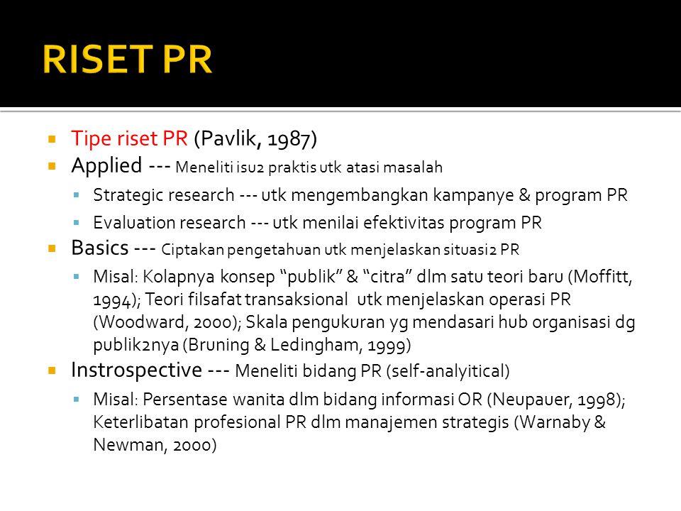  Tipe riset PR (Pavlik, 1987)  Applied --- Meneliti isu2 praktis utk atasi masalah  Strategic research --- utk mengembangkan kampanye & program PR