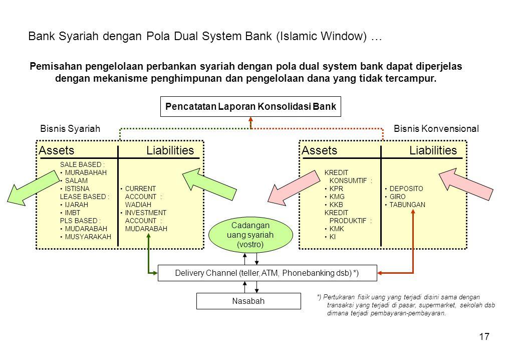 17 Pemisahan pengelolaan perbankan syariah dengan pola dual system bank dapat diperjelas dengan mekanisme penghimpunan dan pengelolaan dana yang tidak
