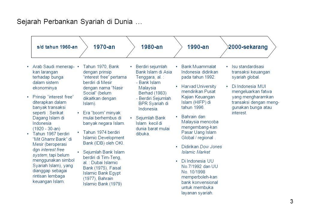 14 Struktur produk perbankan syariah mencakup hampir seluruh produk yang ada pada perbankan konvensional, bahkan produk perbankan syariah dapat berkembang dengan variasi yang lebih banyak tergantung pada kesiapan infrastruktur teknologi dan resources pada masing-masing bank syariah.