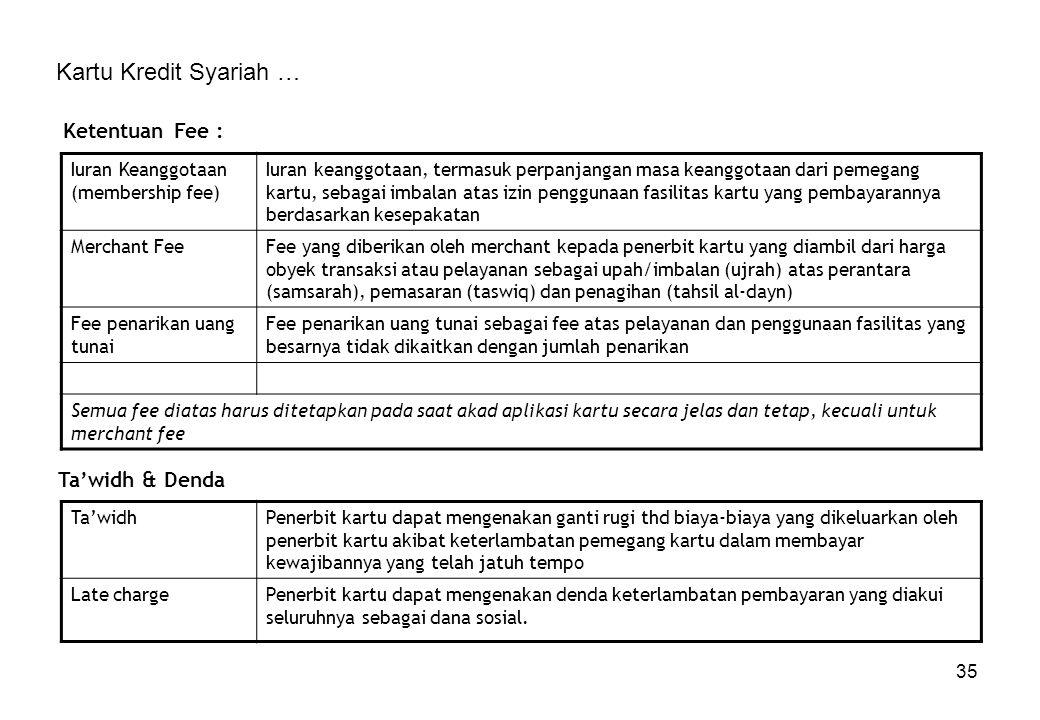 35 Kartu Kredit Syariah … Iuran Keanggotaan (membership fee) Iuran keanggotaan, termasuk perpanjangan masa keanggotaan dari pemegang kartu, sebagai im