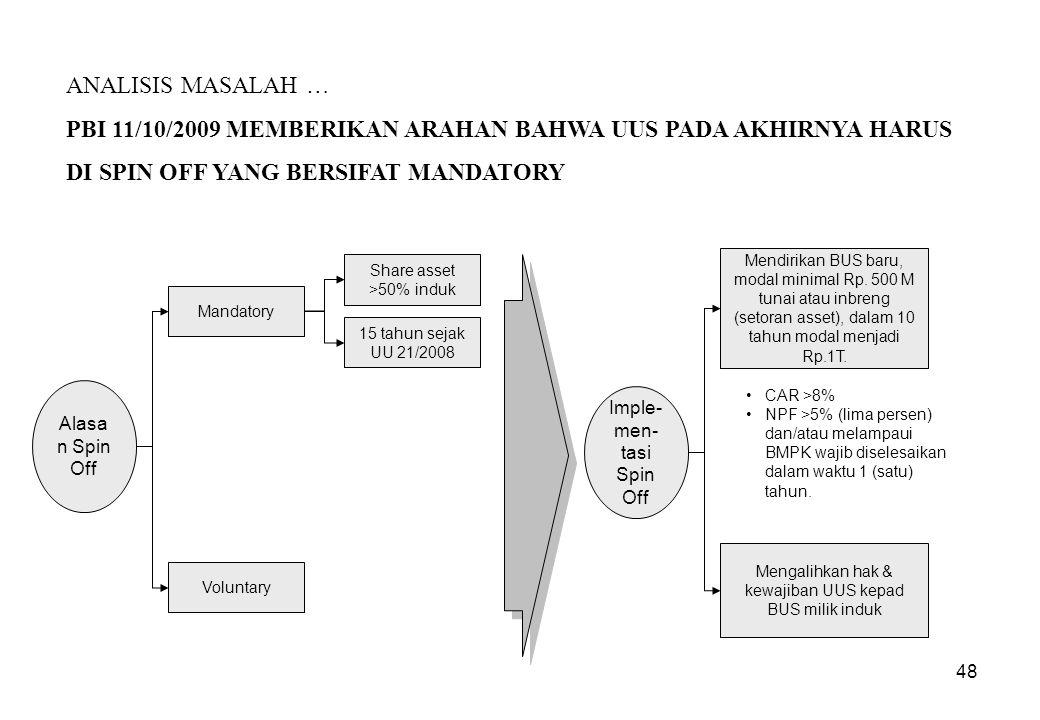 48 ANALISIS MASALAH … PBI 11/10/2009 MEMBERIKAN ARAHAN BAHWA UUS PADA AKHIRNYA HARUS DI SPIN OFF YANG BERSIFAT MANDATORY Alasa n Spin Off Mandatory Vo