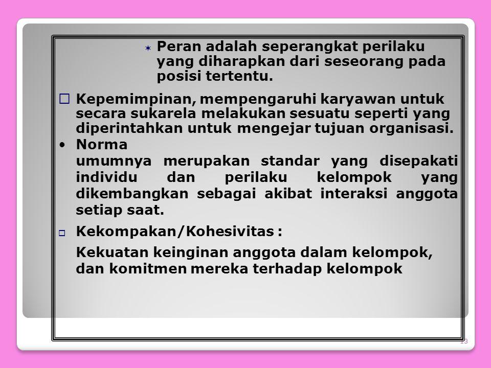 KARAKTERISTIK KELOMPOK 12  Struktur  Hirarki Status  Peran  Norma-norma  Kepemimpinan  Kesatupaduan  Konflik Antar Kelompok  Struktur, adalah