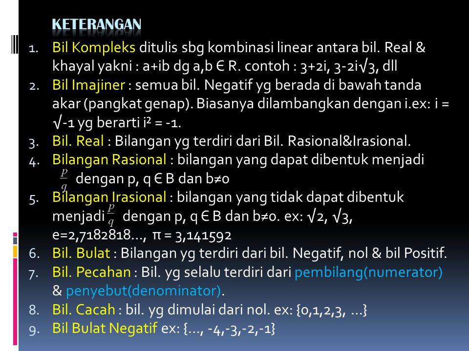 1. Bil Kompleks ditulis sbg kombinasi linear antara bil. Real & khayal yakni : a+ib dg a,b Є R. contoh : 3+2i, 3-2i√3, dll 2. Bil Imajiner : semua bil