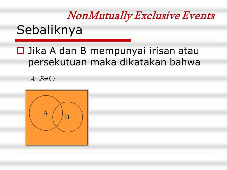 Sebaliknya  Jika A dan B mempunyai irisan atau persekutuan maka dikatakan bahwa NonMutually Exclusive Events