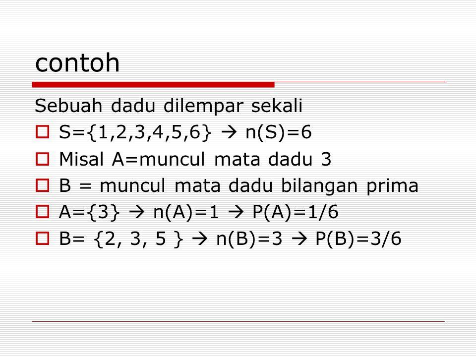 contoh Sebuah dadu dilempar sekali  S={1,2,3,4,5,6}  n(S)=6  Misal A=muncul mata dadu 3  B = muncul mata dadu bilangan prima  A={3}  n(A)=1  P(