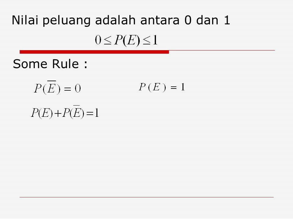 Nilai peluang adalah antara 0 dan 1 Some Rule :