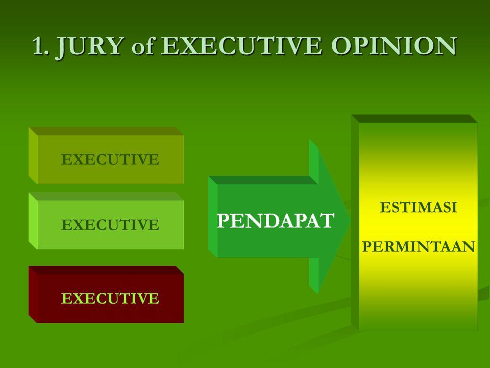 1. JURY of EXECUTIVE OPINION EXECUTIVE PENDAPAT ESTIMASI PERMINTAAN