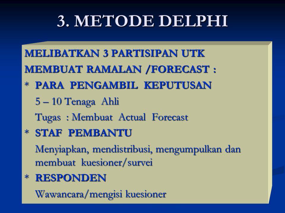 3. METODE DELPHI MELIBATKAN 3 PARTISIPAN UTK MEMBUAT RAMALAN /FORECAST : *PARA PENGAMBIL KEPUTUSAN 5 – 10 Tenaga Ahli Tugas : Membuat Actual Forecast