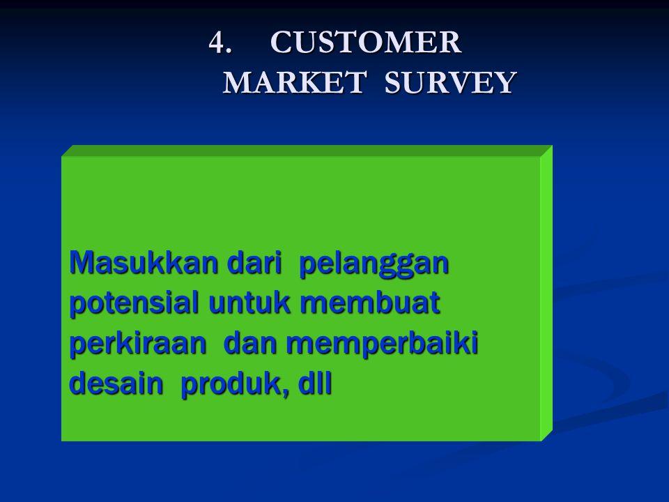 4.CUSTOMER MARKET SURVEY Masukkan dari pelanggan potensial untuk membuat perkiraan dan memperbaiki desain produk, dll
