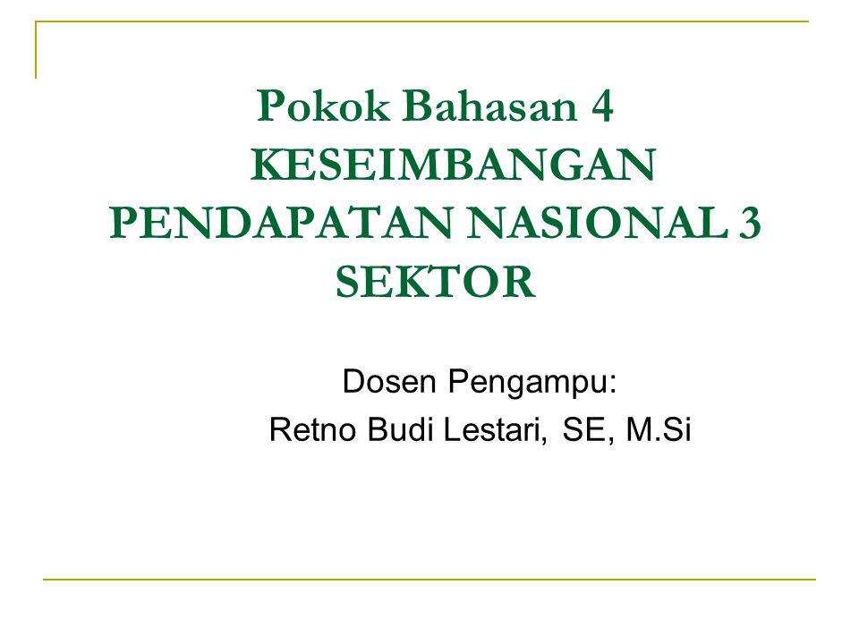 Pokok Bahasan 4 KESEIMBANGAN PENDAPATAN NASIONAL 3 SEKTOR Dosen Pengampu: Retno Budi Lestari, SE, M.Si