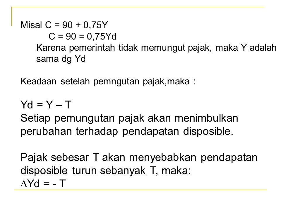 Misal C = 90 + 0,75Y C = 90 = 0,75Yd Karena pemerintah tidak memungut pajak, maka Y adalah sama dg Yd Keadaan setelah pemngutan pajak,maka : Yd = Y –