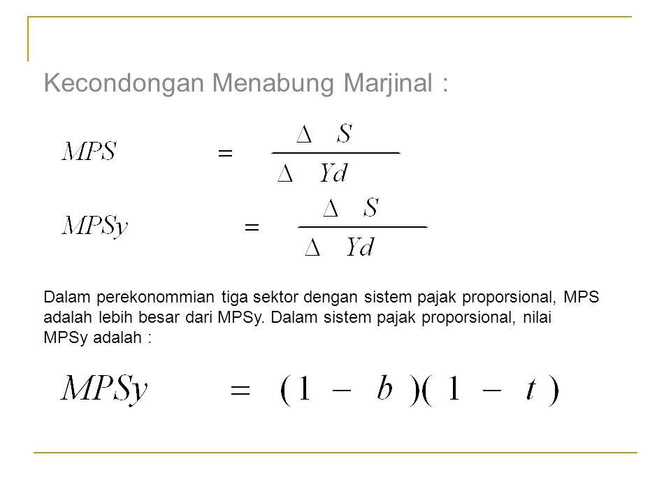 Kecondongan Menabung Marjinal : Dalam perekonommian tiga sektor dengan sistem pajak proporsional, MPS adalah lebih besar dari MPSy.