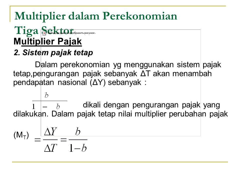 Multiplier dalam Perekonomian Tiga Sektor Multiplier Pajak 2. Sistem pajak tetap Dalam perekonomian yg menggunakan sistem pajak tetap,pengurangan paja