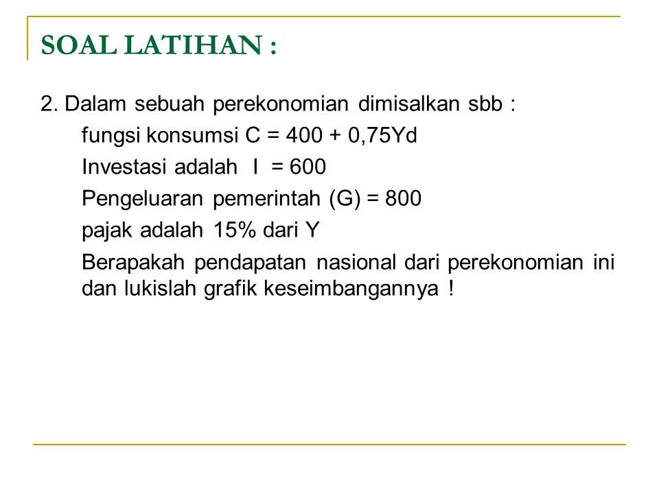 SOAL LATIHAN : 2. Dalam sebuah perekonomian dimisalkan sbb : fungsi konsumsi C = 400 + 0,75Yd Investasi adalah I = 600 Pengeluaran pemerintah (G) = 80