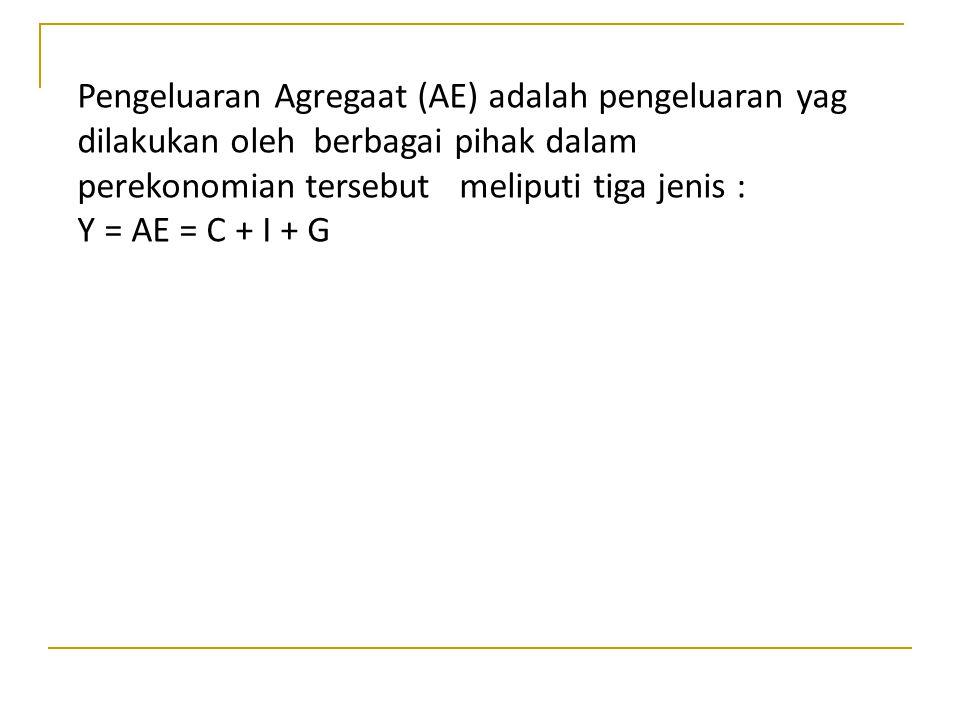 PAJAK TETAP DAN KESEIMBANGAN PENDAPATAN NASIONAL C+I+G C=60+0,75Y 240400800 960 60 240 0 1+G=180 (a)Pendekatan penawaran agregat-permintaan agregat E 45 0 Y=AE Pengeluaran agregat (triliun rupiah) 240 Pendapatan Nasional (Triliun rupiah) -60 180 0 1+G=180 (b) Pendekatan suntikan- bocoran E W=S+T J=I+G Suntikan-bocoran (triliun rupiah) (+) (-)