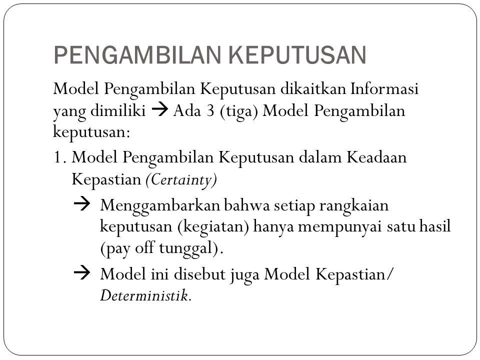 PENGAMBILAN KEPUTUSAN Model Pengambilan Keputusan dikaitkan Informasi yang dimiliki  Ada 3 (tiga) Model Pengambilan keputusan: 1.Model Pengambilan Ke