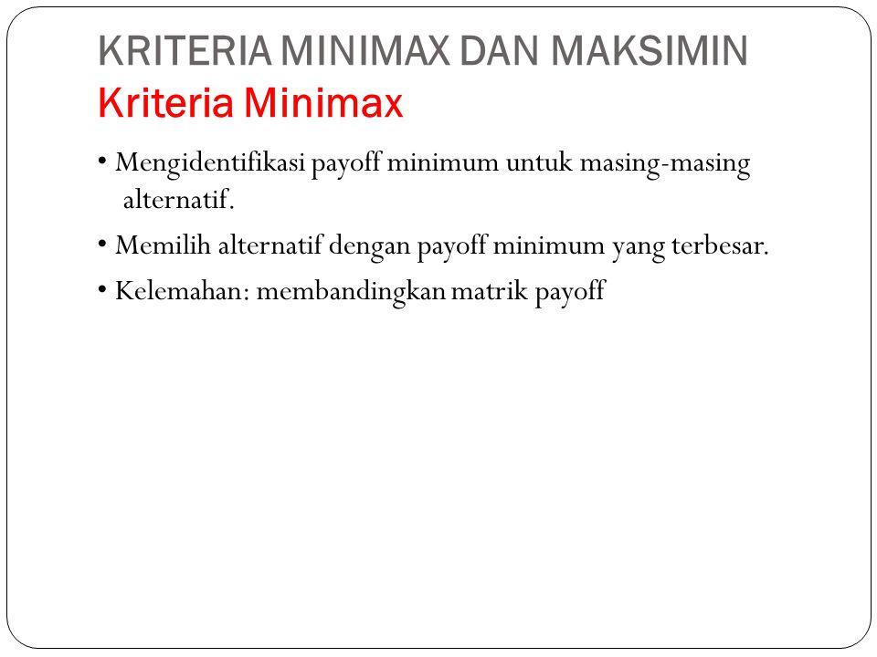 KRITERIA MINIMAX DAN MAKSIMIN Kriteria Minimax  Mengidentifikasi payoff minimum untuk masing-masing alternatif. Memilih alternatif dengan payoff mini