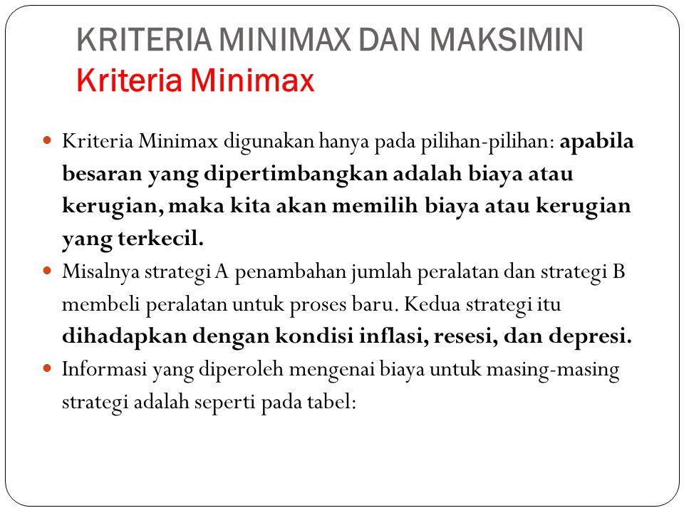 KRITERIA MINIMAX DAN MAKSIMIN Kriteria Minimax  Kriteria Minimax digunakan hanya pada pilihan-pilihan: apabila besaran yang dipertimbangkan adalah bi