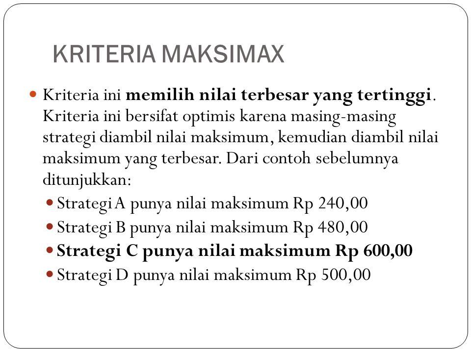 KRITERIA MAKSIMAX  Kriteria ini memilih nilai terbesar yang tertinggi. Kriteria ini bersifat optimis karena masing-masing strategi diambil nilai maks