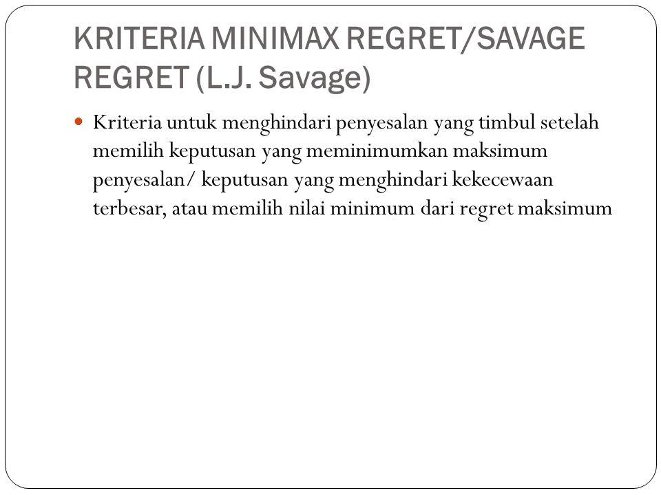 KRITERIA MINIMAX REGRET/SAVAGE REGRET (L.J. Savage) Kriteria untuk menghindari penyesalan yang timbul setelah memilih keputusan yang meminimumkan maks