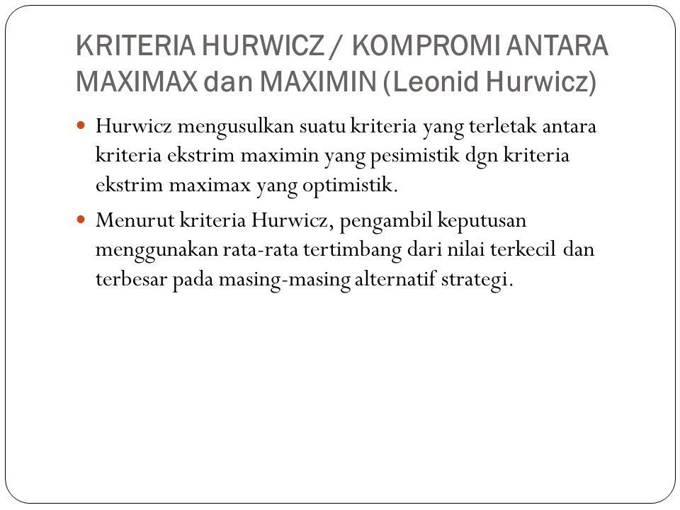 KRITERIA HURWICZ / KOMPROMI ANTARA MAXIMAX dan MAXIMIN (Leonid Hurwicz)  Hurwicz mengusulkan suatu kriteria yang terletak antara kriteria ekstrim max