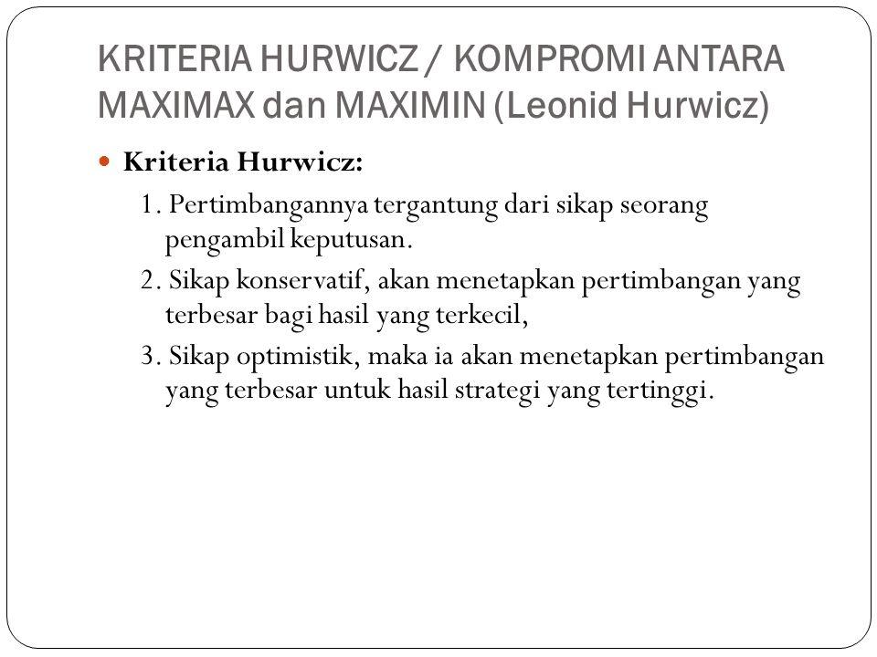 KRITERIA HURWICZ / KOMPROMI ANTARA MAXIMAX dan MAXIMIN (Leonid Hurwicz)  Kriteria Hurwicz: 1. Pertimbangannya tergantung dari sikap seorang pengambil