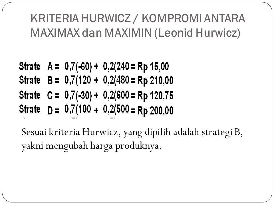 KRITERIA HURWICZ / KOMPROMI ANTARA MAXIMAX dan MAXIMIN (Leonid Hurwicz)  Sesuai kriteria Hurwicz, yang dipilih adalah strategi B, yakni mengubah harg