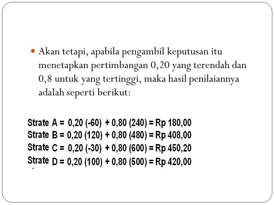 Akan tetapi, apabila pengambil keputusan itu menetapkan pertimbangan 0,20 yang terendah dan 0,8 untuk yang tertinggi, maka hasil penilaiannya adalah s