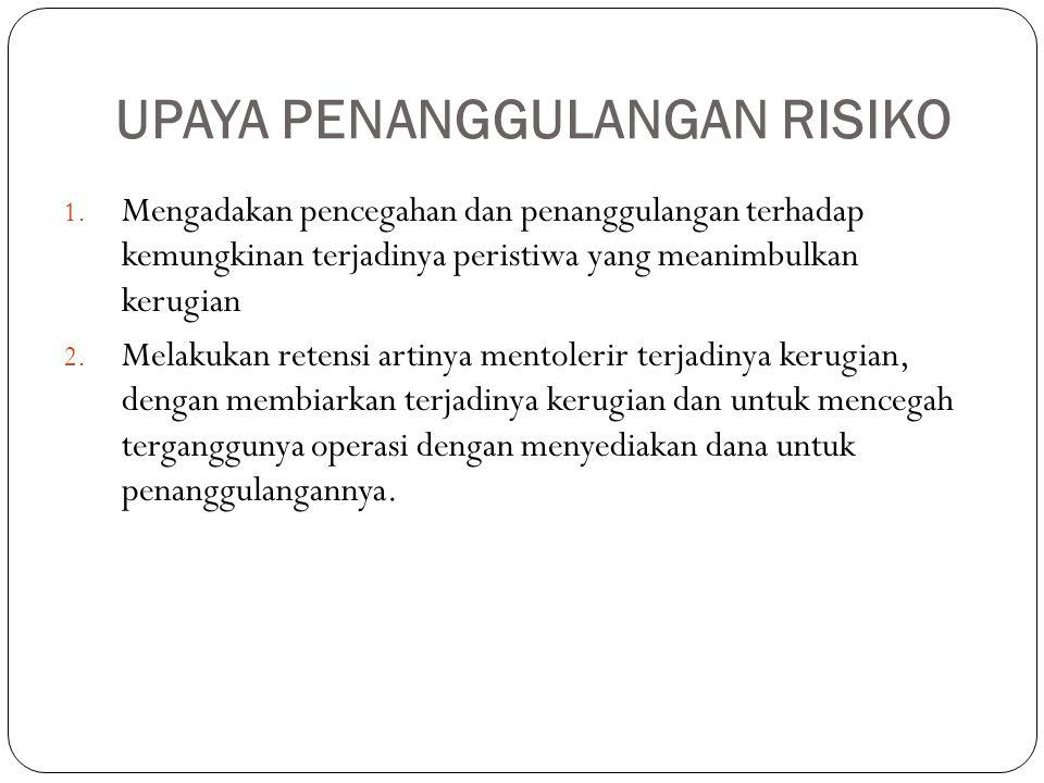 UPAYA PENANGGULANGAN RISIKO 1. Mengadakan pencegahan dan penanggulangan terhadap kemungkinan terjadinya peristiwa yang meanimbulkan kerugian 2. Melaku