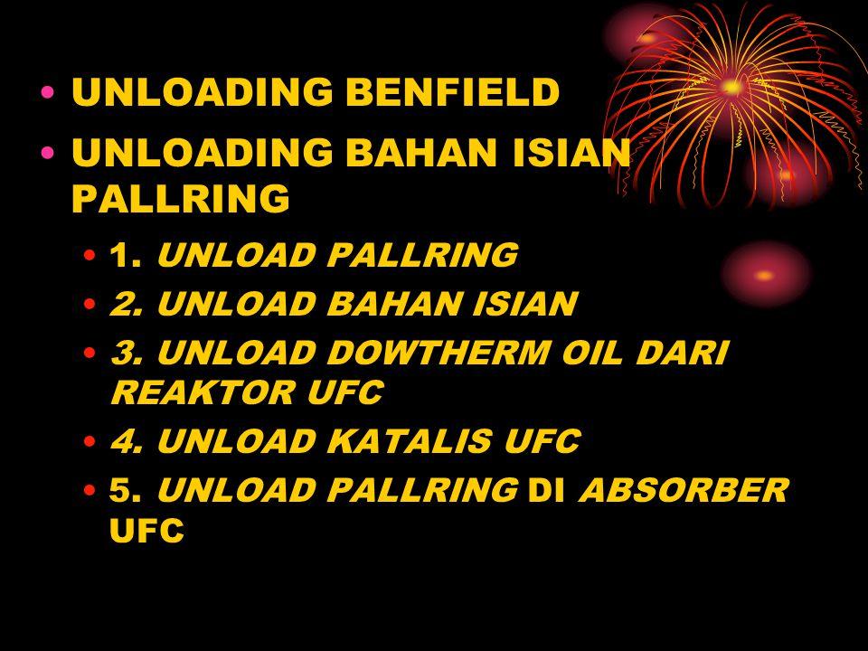 UNLOADING BENFIELD UNLOADING BAHAN ISIAN PALLRING 1. UNLOAD PALLRING 2. UNLOAD BAHAN ISIAN 3. UNLOAD DOWTHERM OIL DARI REAKTOR UFC 4. UNLOAD KATALIS U