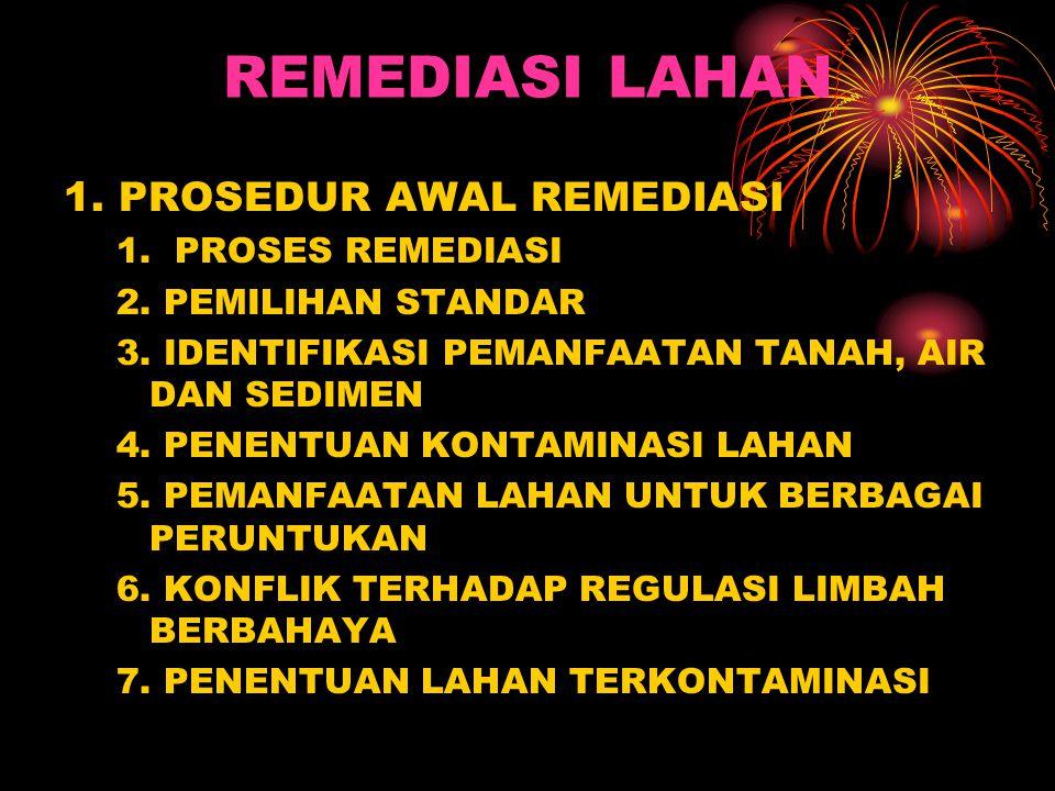 REMEDIASI LAHAN 1.PROSEDUR AWAL REMEDIASI 1. PROSES REMEDIASI 2.