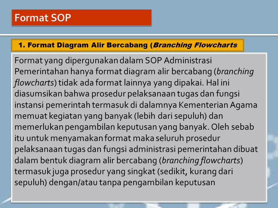 Format yang dipergunakan dalam SOP Administrasi Pemerintahan hanya format diagram alir bercabang (branching flowcharts) tidak ada format lainnya yang
