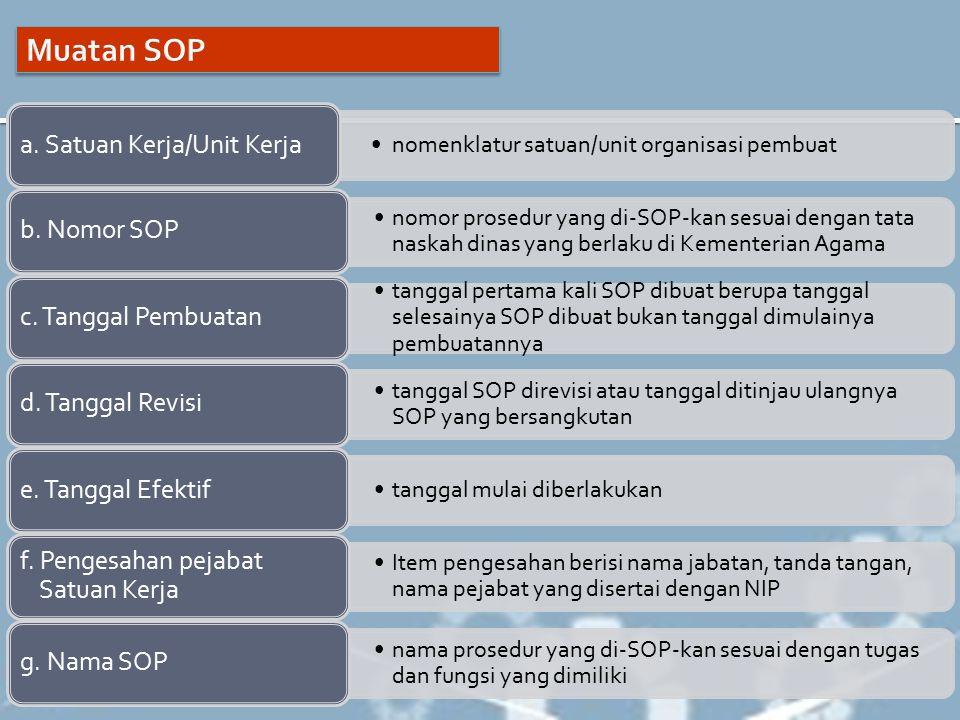 nomenklatur satuan/unit organisasi pembuat a. Satuan Kerja/Unit Kerja nomor prosedur yang di-SOP-kan sesuai dengan tata naskah dinas yang berlaku di K