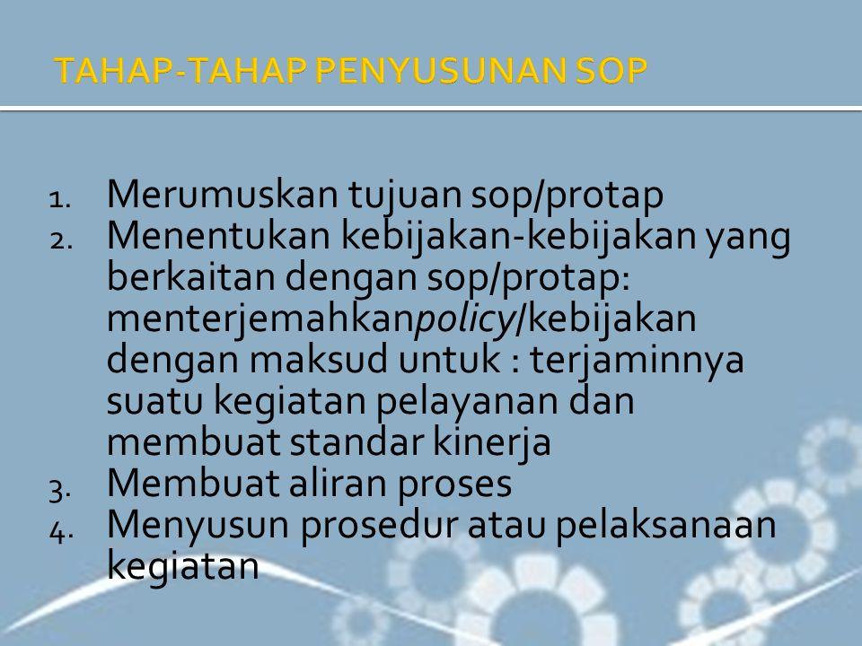 1. Merumuskan tujuan sop/protap 2. Menentukan kebijakan-kebijakan yang berkaitan dengan sop/protap: menterjemahkanpolicy/kebijakan dengan maksud untuk