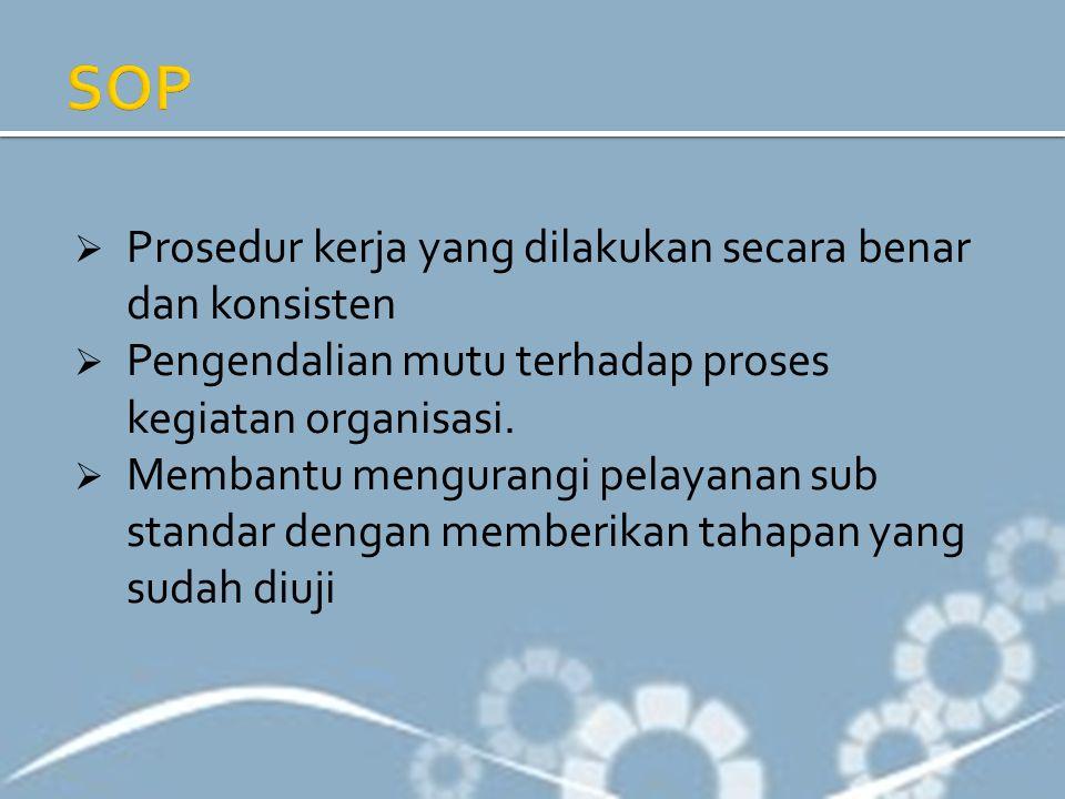 4.Mencatat proses itu sendiri & orang lain disuruh memberi tanggapan 5.Prosedur harus jelas ringkas & dpt dilaksanakan 6.Merupakan flow chart dari suatu kegiatan