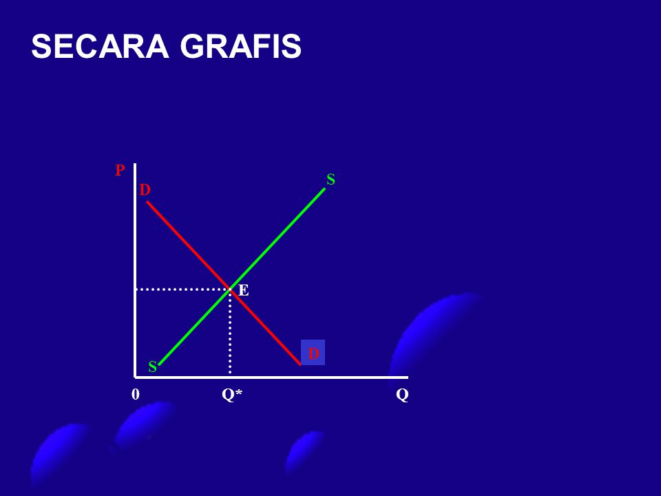 SECARA GRAFIS P 0QQ* S D E S D