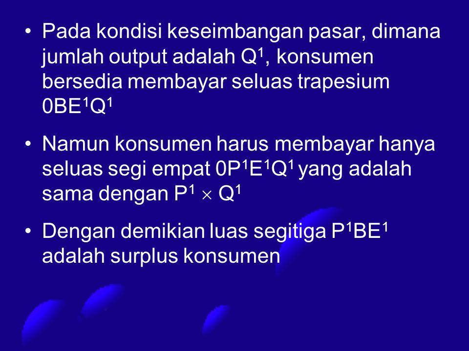 Pada kondisi keseimbangan pasar, dimana jumlah output adalah Q 1, konsumen bersedia membayar seluas trapesium 0BE 1 Q 1 Namun konsumen harus membayar