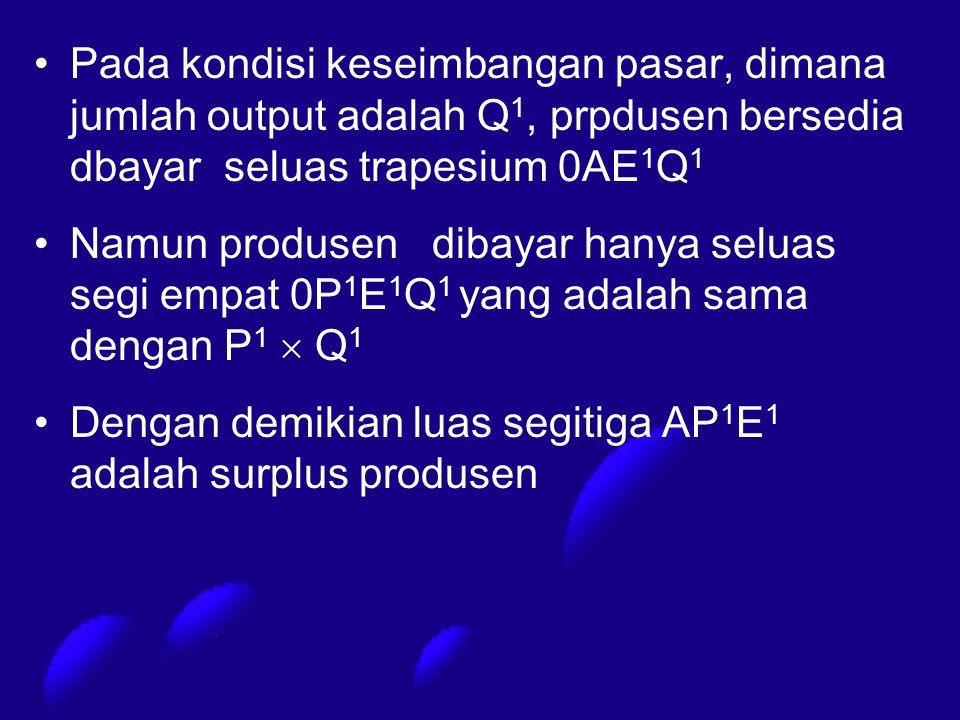 Pada kondisi keseimbangan pasar, dimana jumlah output adalah Q 1, prpdusen bersedia dbayar seluas trapesium 0AE 1 Q 1 Namun produsen dibayar hanya sel