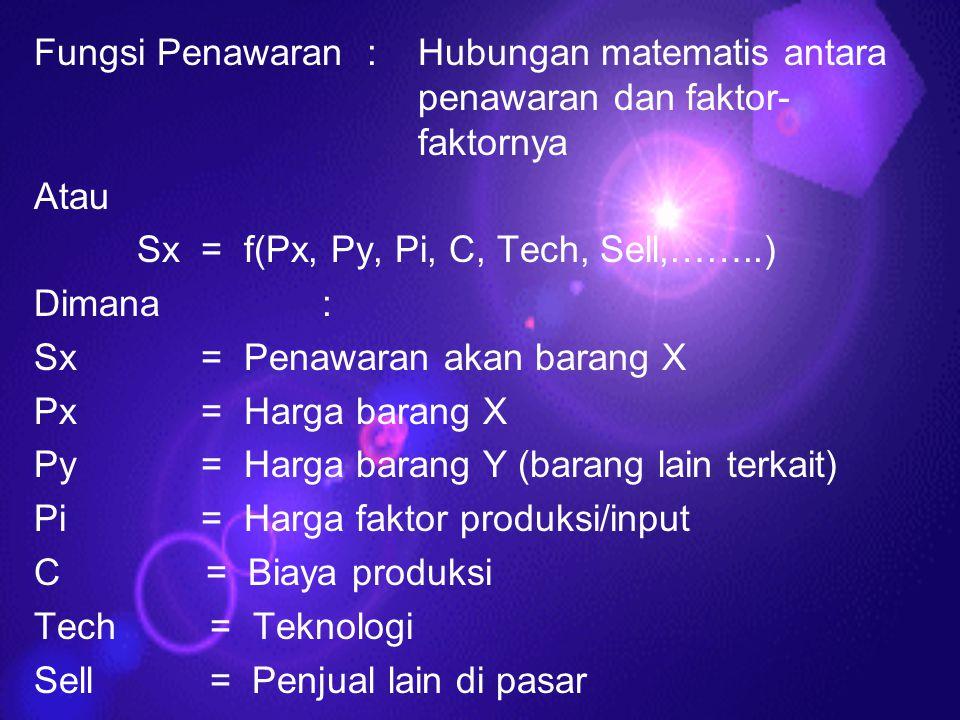 Fungsi Penawaran : Hubungan matematis antara penawaran dan faktor- faktornya Atau Sx = f(Px, Py, Pi, C, Tech, Sell,……..) Dimana: Sx = Penawaran akan b