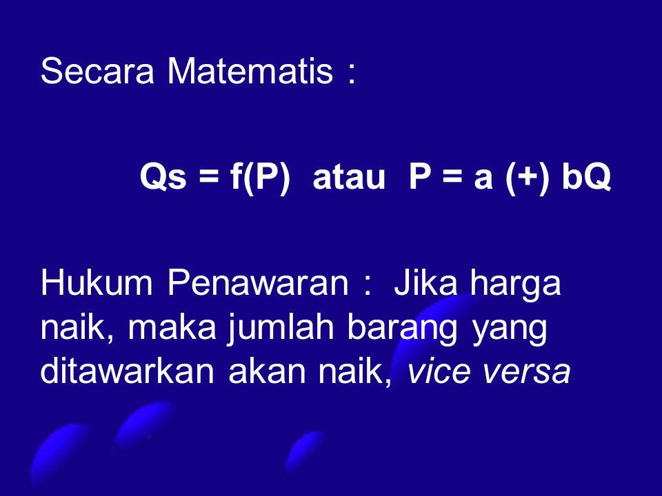 Secara Matematis : Qs = f(P) atau P = a (+) bQ Hukum Penawaran : Jika harga naik, maka jumlah barang yang ditawarkan akan naik, vice versa