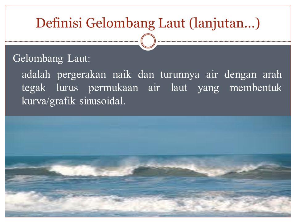 d = kedalaman laut  (Jarak antara muka air rerata dan dasar laut) a= amplitudo gelombang H= Tinggi gelombang (H=2a) L= Panjang gelombang  jarak antara dua puncak gelombang berurutan T= periode gelombang  interval waktu yang diperlukan oleh partikel air untuk kembali pada kedudukan yang sama dengan kedudukan sebelumnya C= Kecepatan rambat gelombang (C=L/T) k= angka gelombang (k=2  /L)  = frekuensi gelombang (  =2  /T)  (x,t)= fluktuasi muka air terhadap muka air diam Beberapa notasi yang digunakan :