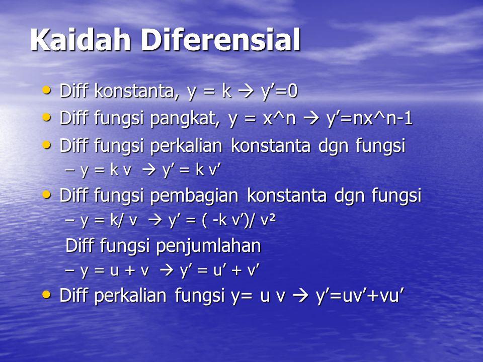 Pengertian Diferensial Diferensial membahas tentang tingkat perubahan suatu fungsi sehubungan perubahan kecil dalam variabel bebas fungsi yang bersang